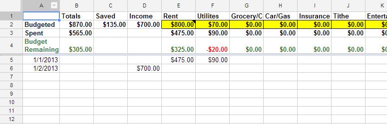 budget spreadsheet google doc expense tracking